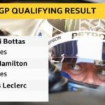 British Grand Prix: Valtteri Bottas on pole position, Lewis Hamilton second