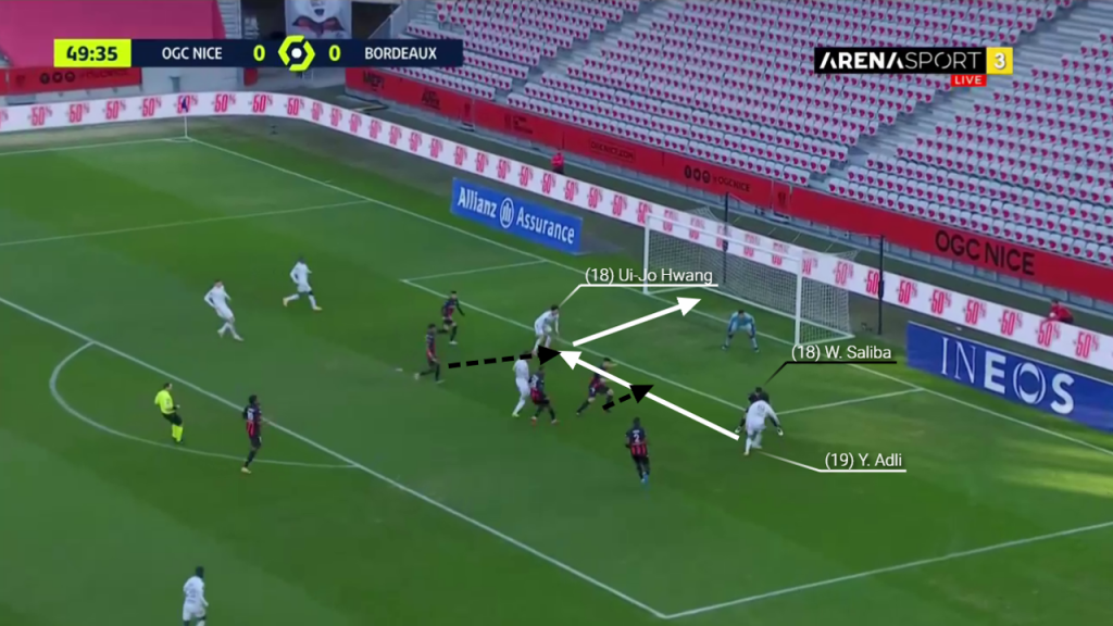 Saliba blocks the route to goal forcing Adli away. However, Saliba's teammates have left Hwang completely free in the middle and Adli can simply square the ball across.