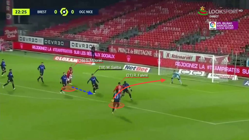 Saliba moves towards Favre in an attempt to block the shot, moving away from Mounie who holds position.