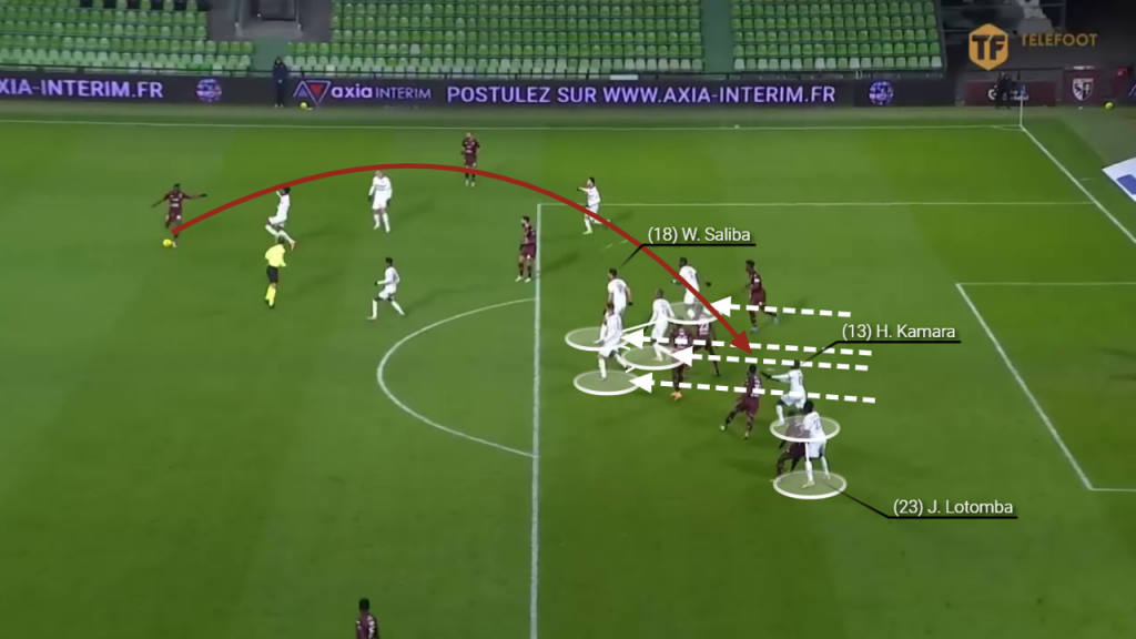 After a cross is cleared. Saliba and 3 of his teammates do the right thing to step up to play any Metz forwards offside as the second cross is swung in. Unfortunately Kamara and Lotomba fail to do so playing all the Metz front line onside.